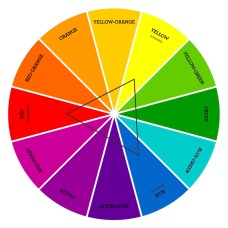 blog-triad-colorwheel